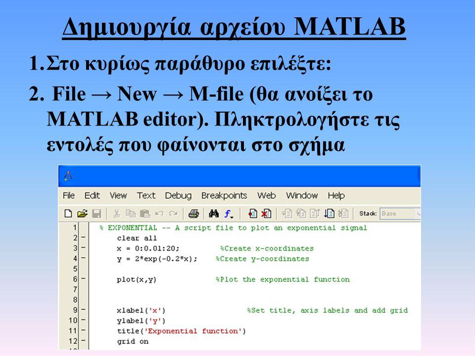 Δημιουργία αρχείου MATLAB