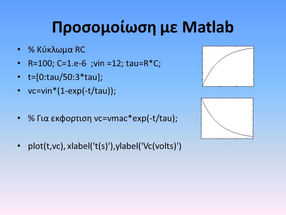 Προσομοίωση με Matlab % Κύκλωμα RC R=100; C=1.e-6 ;vin =12; tau=R*C;