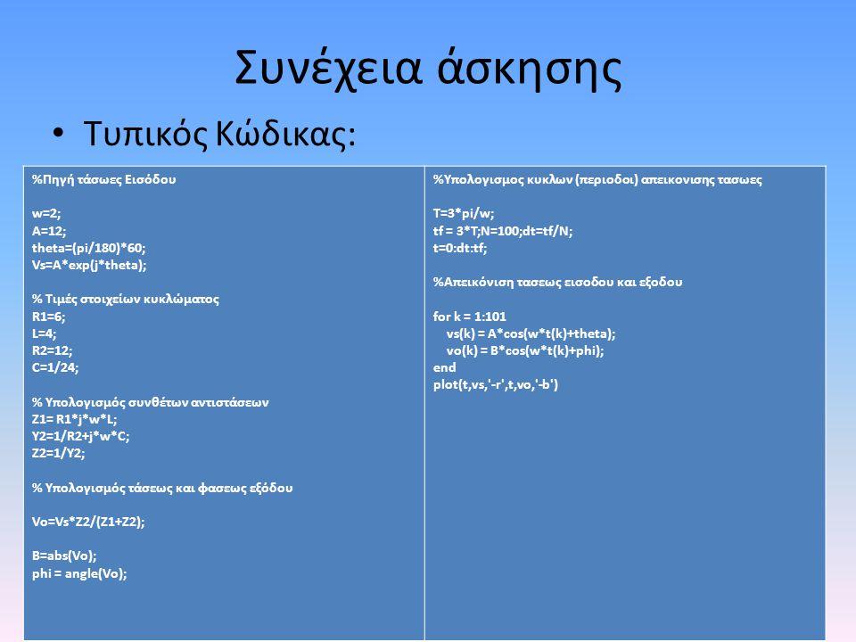 Συνέχεια άσκησης Τυπικός Κώδικας: %Πηγή τάσωες Εισόδου w=2; A=12;