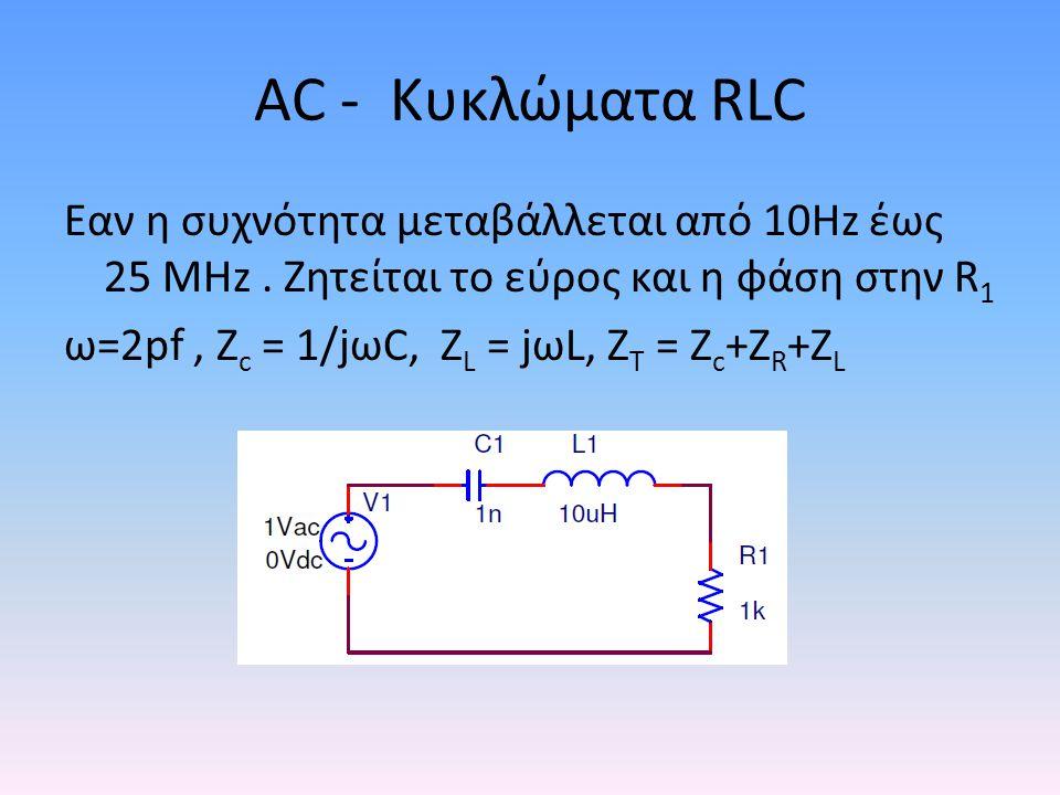 AC - Kυκλώματα RLC