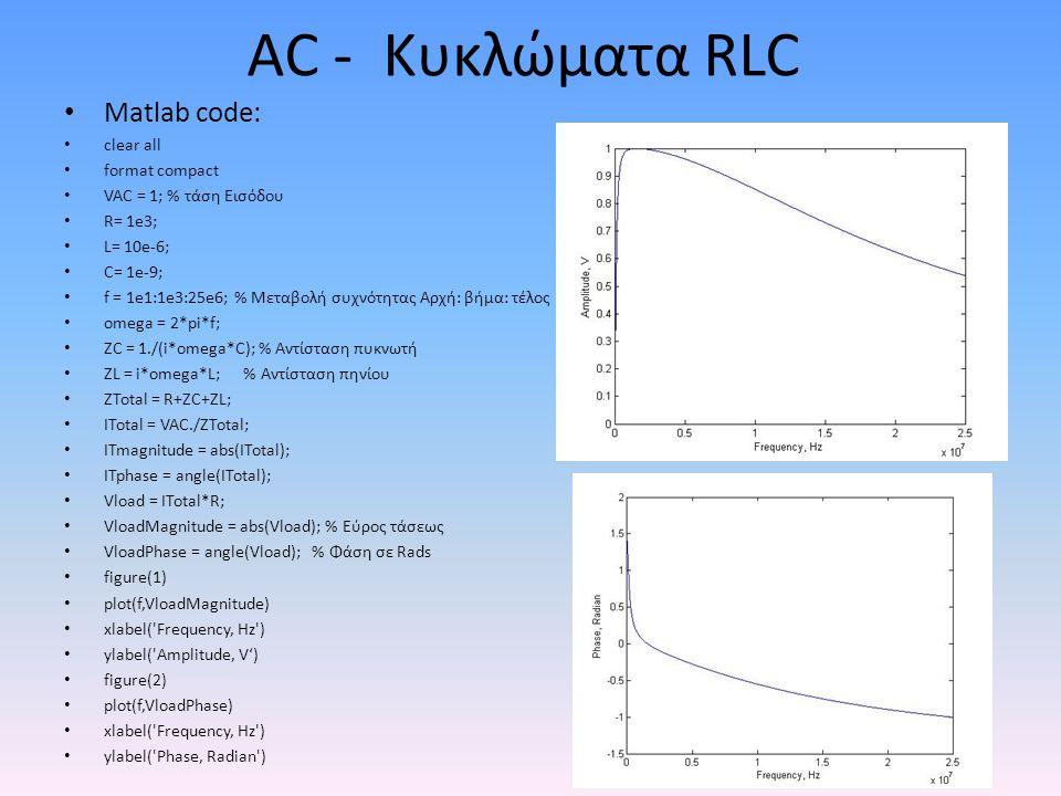 AC - Kυκλώματα RLC Matlab code: clear all format compact