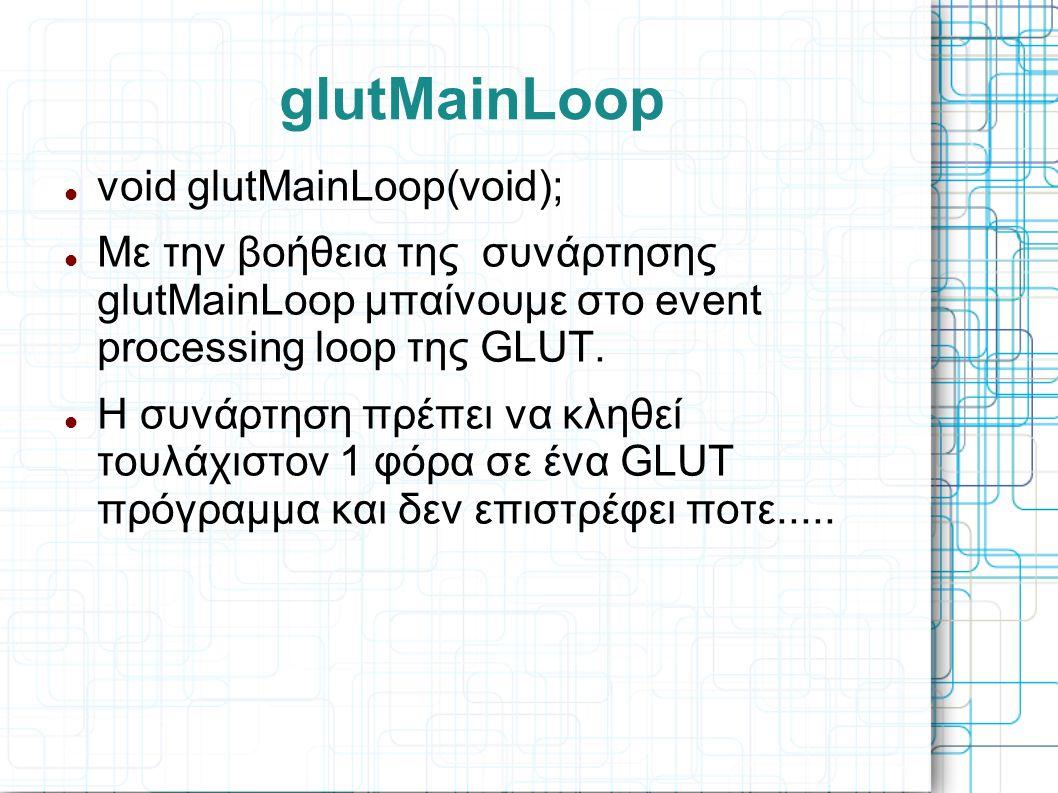 glutMainLoop void glutMainLoop(void);