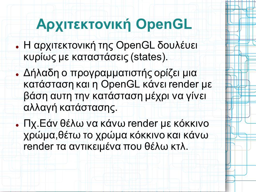 Αρχιτεκτονική OpenGL Η αρχιτεκτονική της OpenGL δουλέυει κυρίως με καταστάσεις (states).