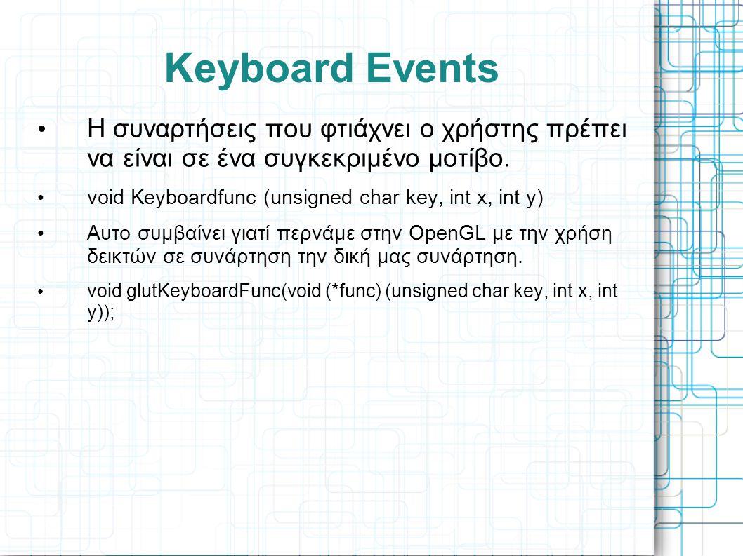 Keyboard Events H συναρτήσεις που φτιάχνει ο χρήστης πρέπει να είναι σε ένα συγκεκριμένο μοτίβο.