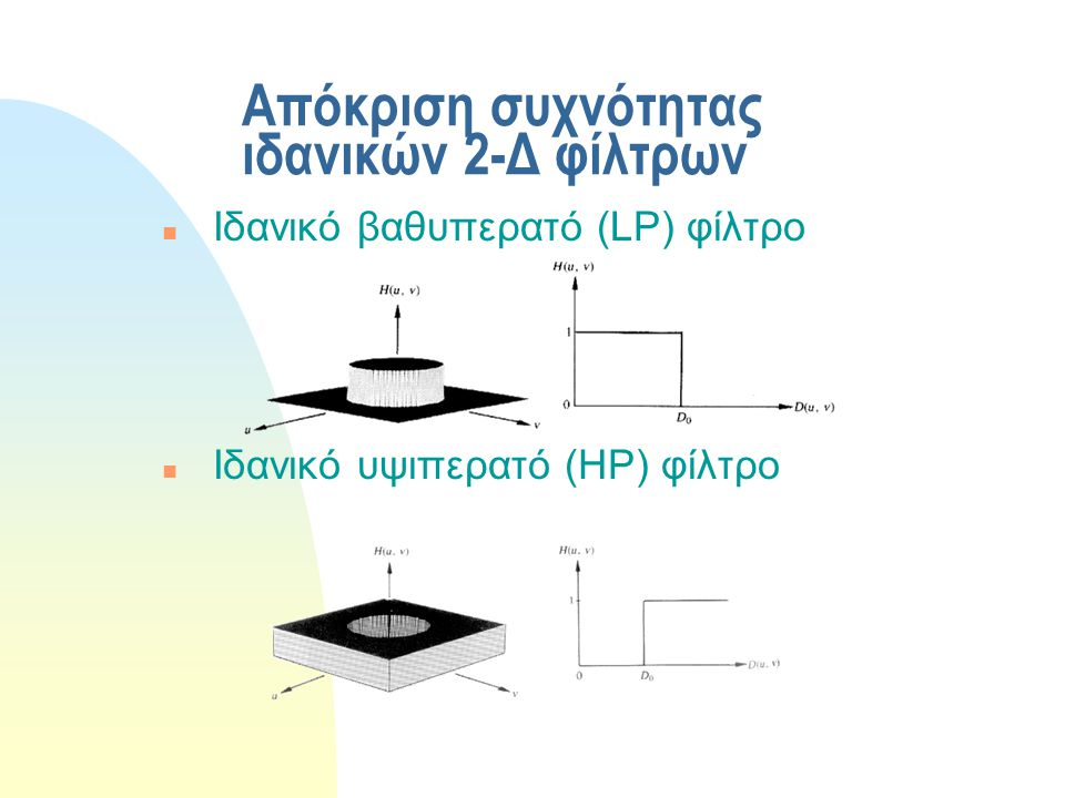 Απόκριση συχνότητας ιδανικών 2-Δ φίλτρων
