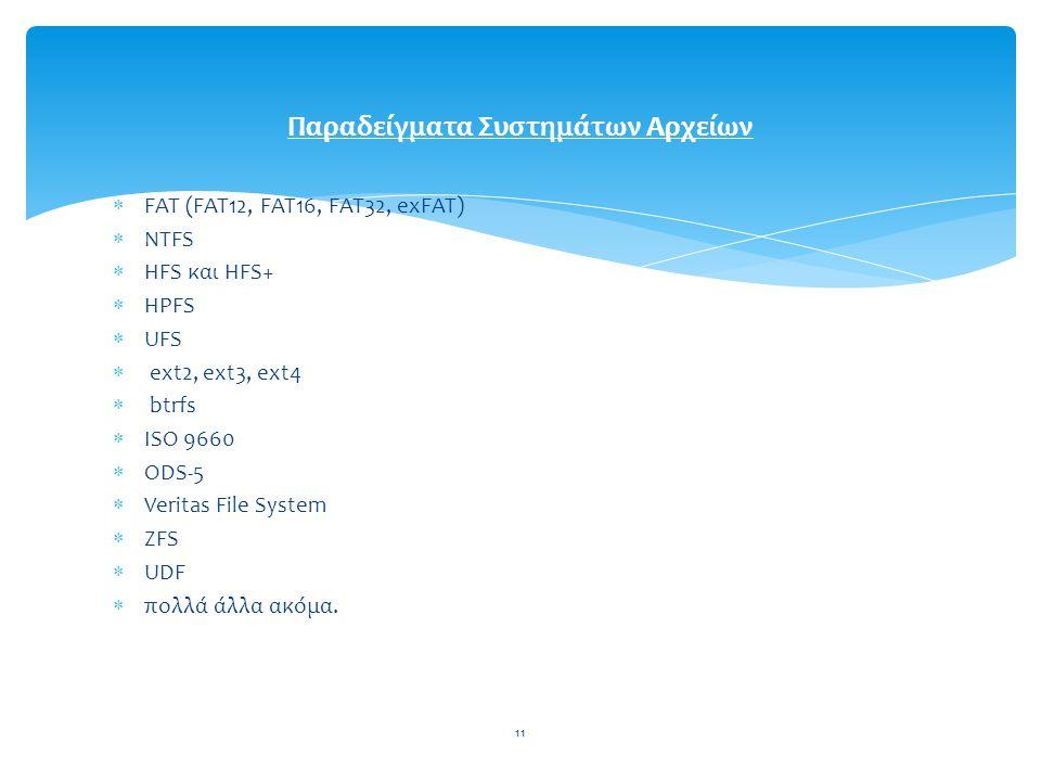 Παραδείγματα Συστημάτων Αρχείων