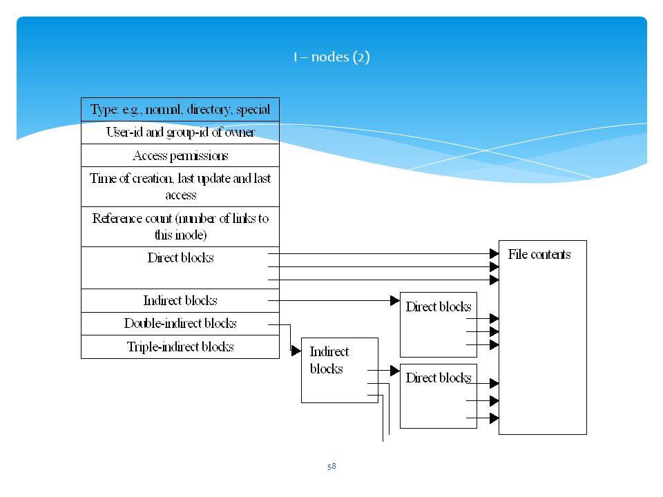I – nodes (2)