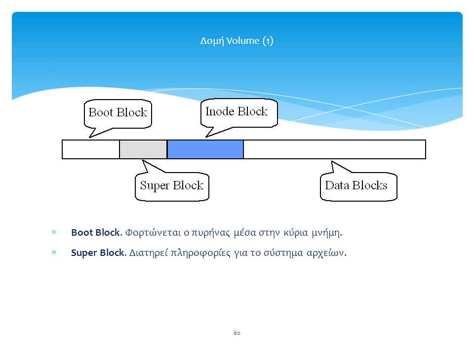 Δομή Volume (1) Boot Block. Φορτώνεται ο πυρήνας μέσα στην κύρια μνήμη. Super Block. Διατηρεί πληροφορίες για το σύστημα αρχείων.