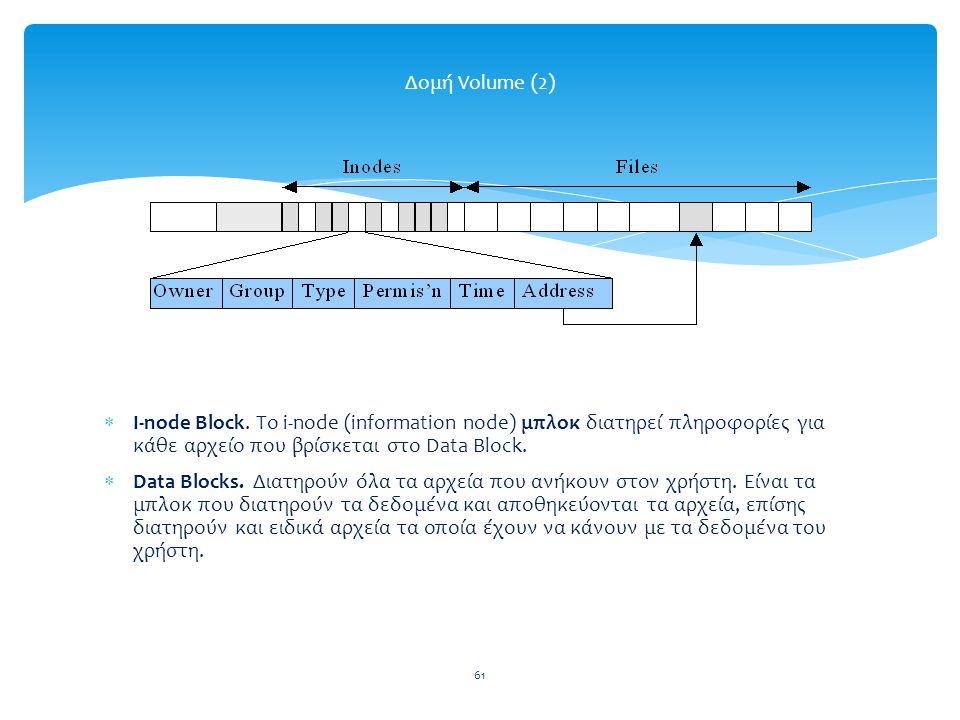 Δομή Volume (2) I-node Block. Το i-node (information node) μπλοκ διατηρεί πληροφορίες για κάθε αρχείο που βρίσκεται στο Data Block.