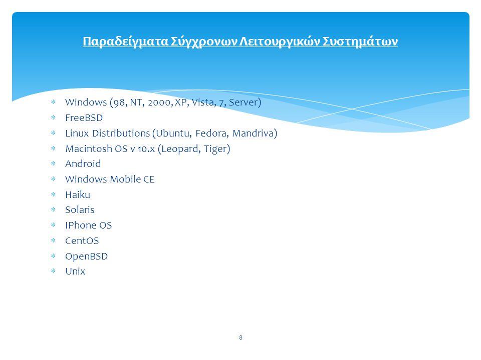 Παραδείγματα Σύγχρονων Λειτουργικών Συστημάτων