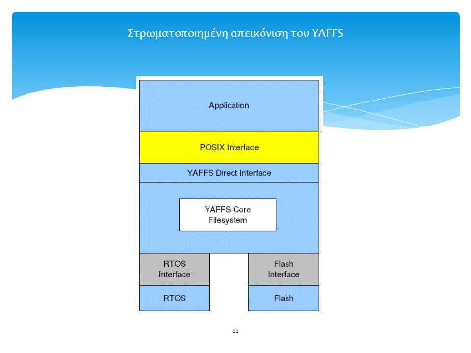 Στρωματοποιημένη απεικόνιση του YAFFS