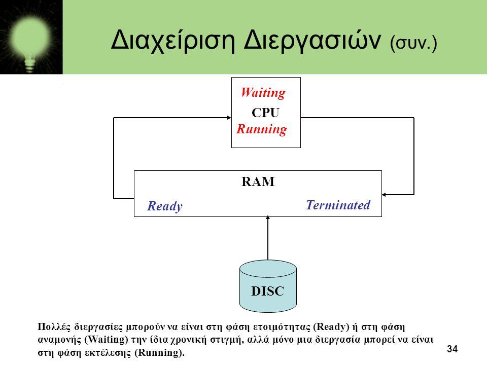 Διαχείριση Διεργασιών (συν.)