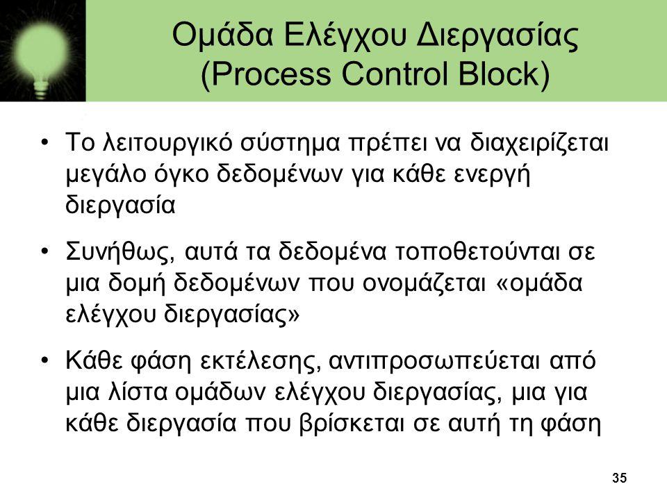 Ομάδα Ελέγχου Διεργασίας (Process Control Block)