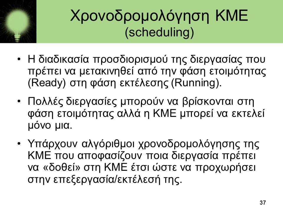 Χρονοδρομολόγηση ΚΜΕ (scheduling)