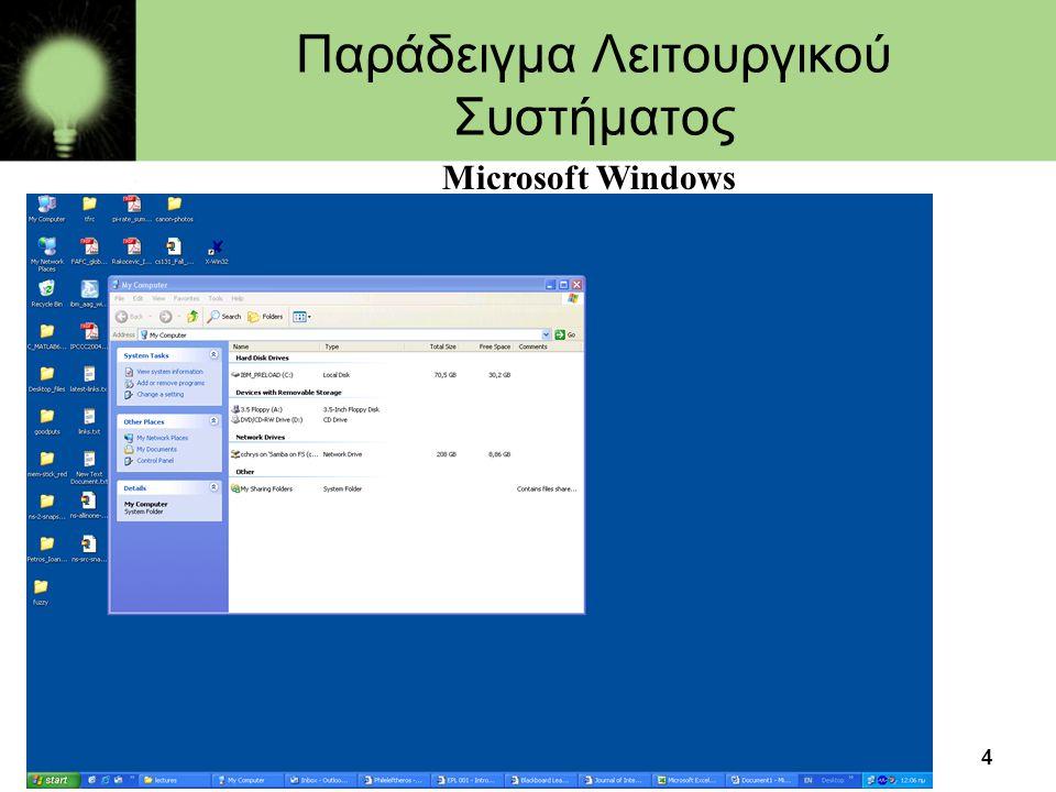 Παράδειγμα Λειτουργικού Συστήματος