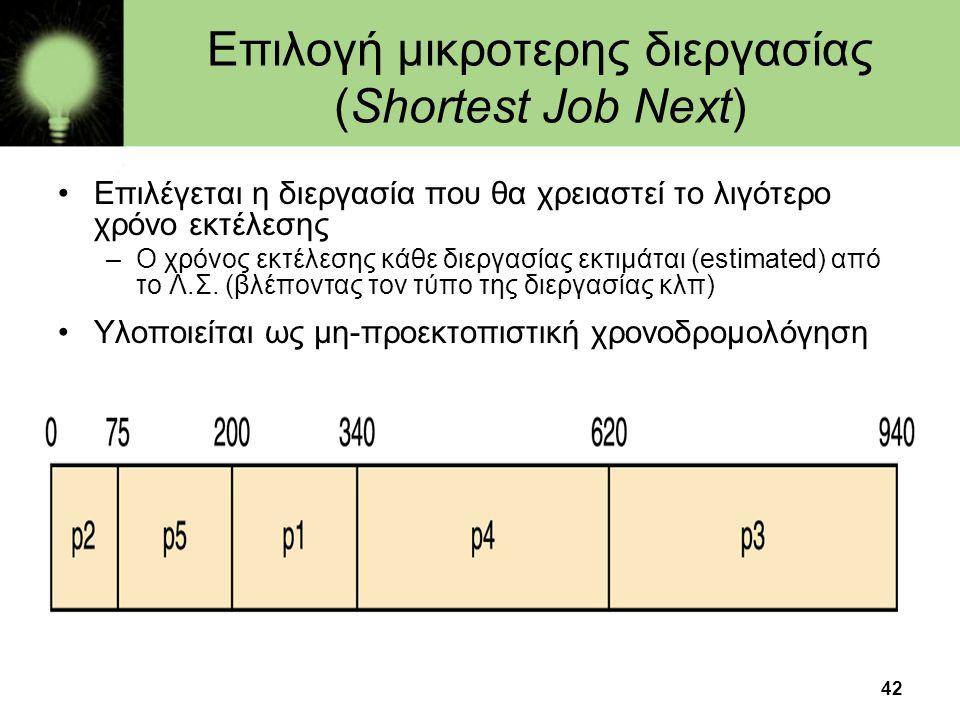 Επιλογή μικροτερης διεργασίας (Shortest Job Next)
