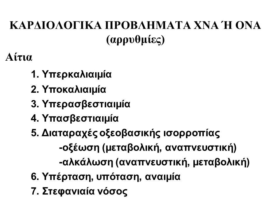 ΚΑΡΔΙΟΛΟΓΙΚΑ ΠΡΟΒΛΗΜΑΤΑ ΧΝΑ Ή ΟΝΑ (αρρυθμίες)