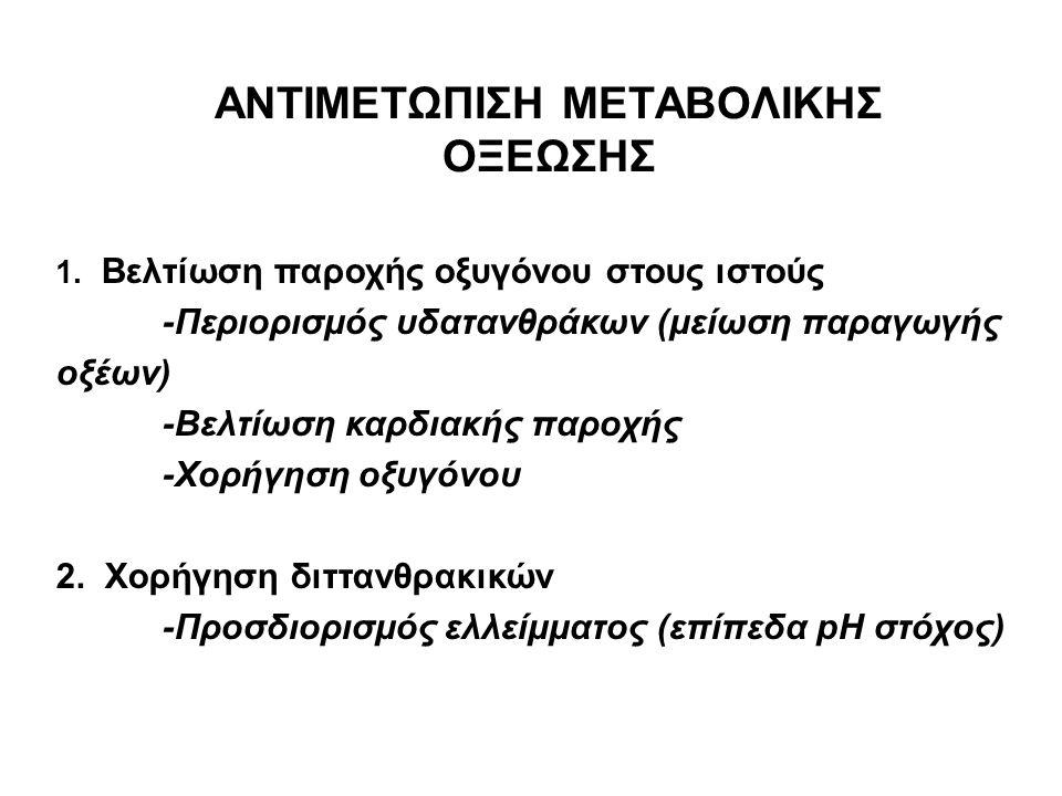 ΑΝΤΙΜΕΤΩΠΙΣΗ ΜΕΤΑΒΟΛΙΚΗΣ ΟΞΕΩΣΗΣ