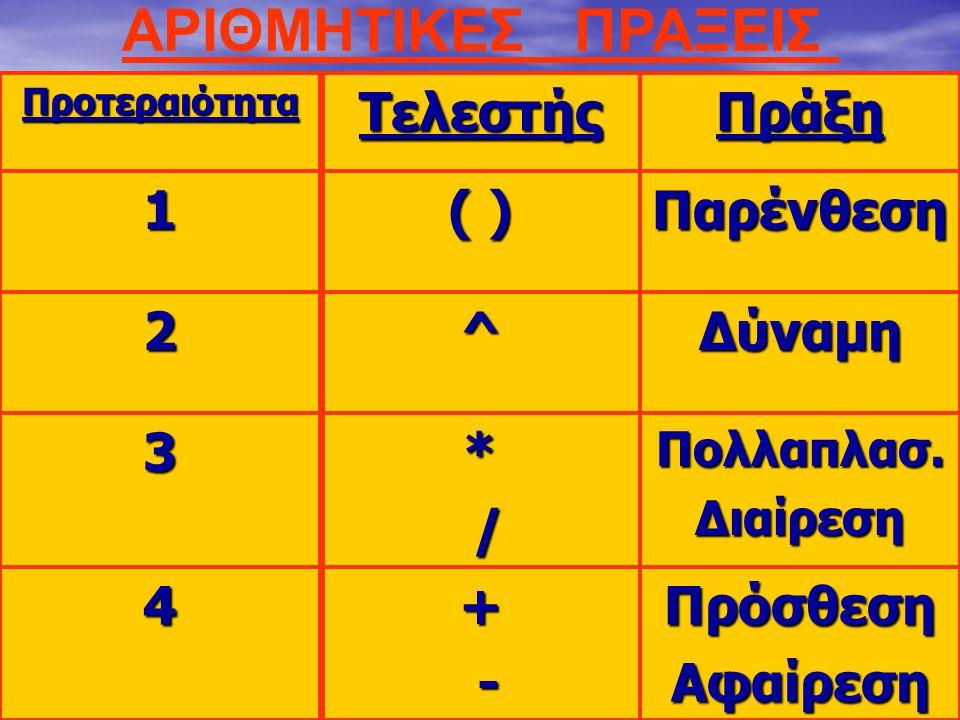 ΑΡΙΘΜΗΤΙΚΕΣ ΠΡΑΞΕΙΣ Πρόσθεση Αφαίρεση + - 4 * / 3 Δύναμη ^ 2 Παρένθεση