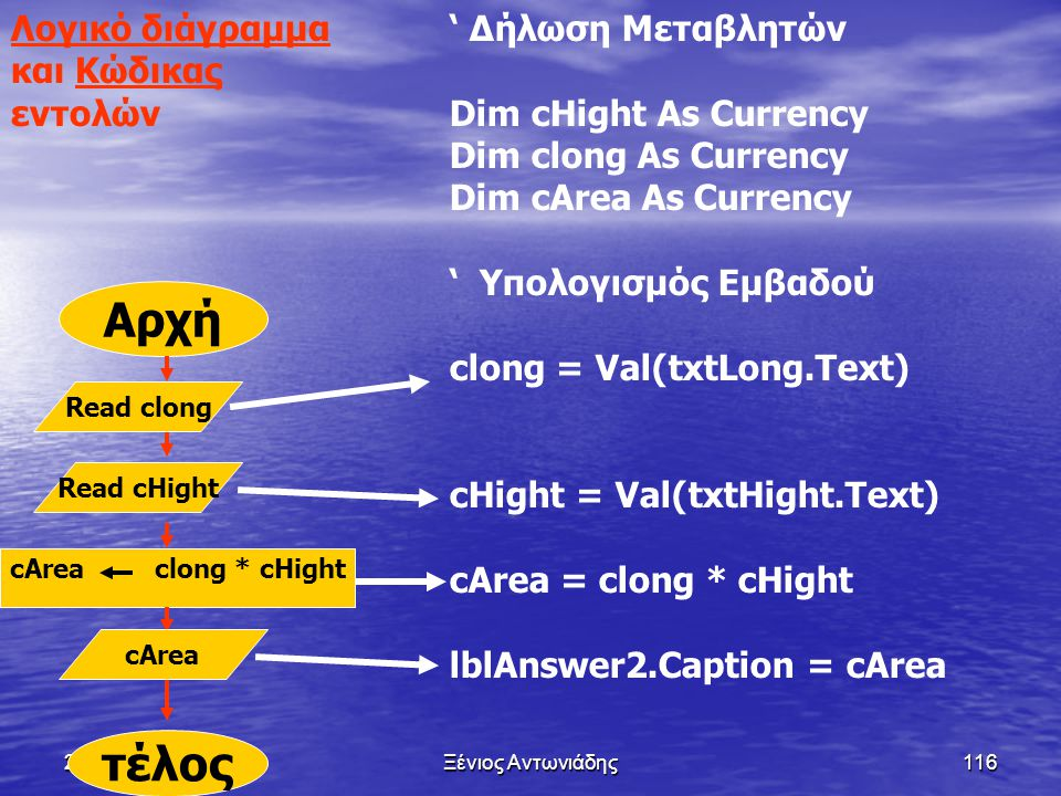 Aρχή τέλος Λογικό διάγραμμα και Κώδικας εντολών ' Δήλωση Μεταβλητών