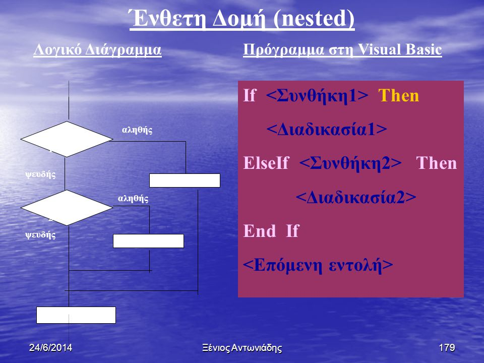 Ένθετη Δομή (nested) If <Συνθήκη1> Then <Διαδικασία1>
