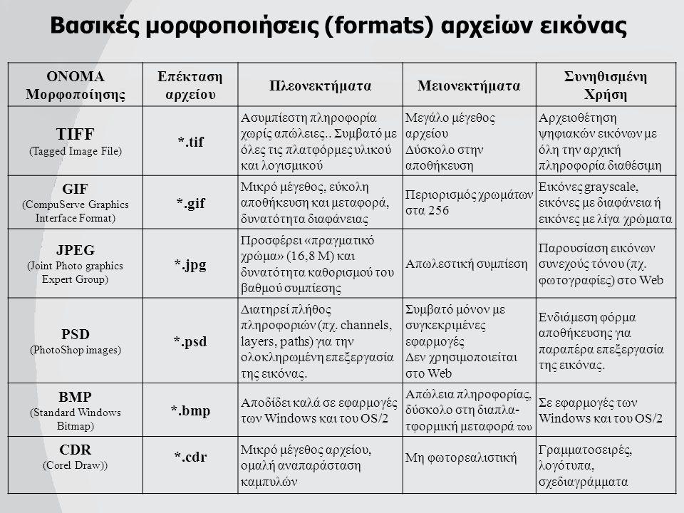 Βασικές μορφοποιήσεις (formats) αρχείων εικόνας