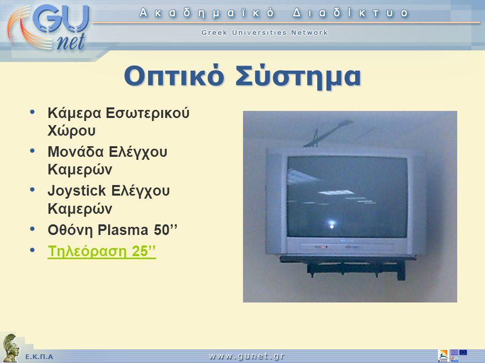 Οπτικό Σύστημα Κάμερα Εσωτερικού Χώρου Μονάδα Ελέγχου Καμερών
