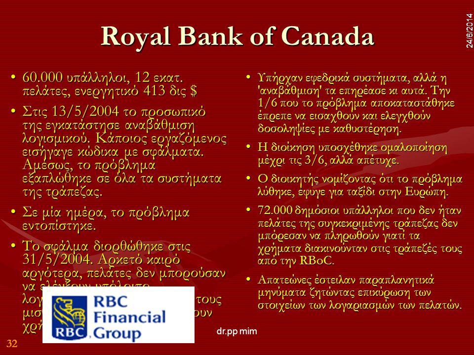 Royal Bank of Canada 3/4/2017. 3/4/2017. 60.000 υπάλληλοι, 12 εκατ. πελάτες, ενεργητικό 413 δις $