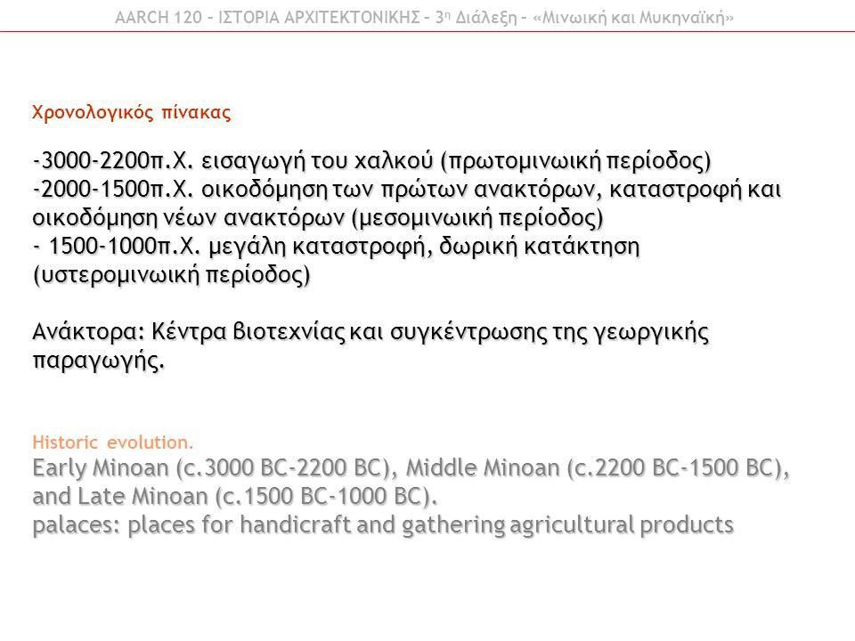 3000-2200π.Χ. εισαγωγή του χαλκού (πρωτομινωική περίοδος)