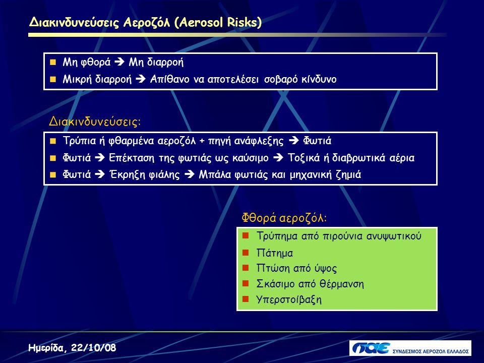 Διακινδυνεύσεις Αεροζόλ (Aerosol Risks)