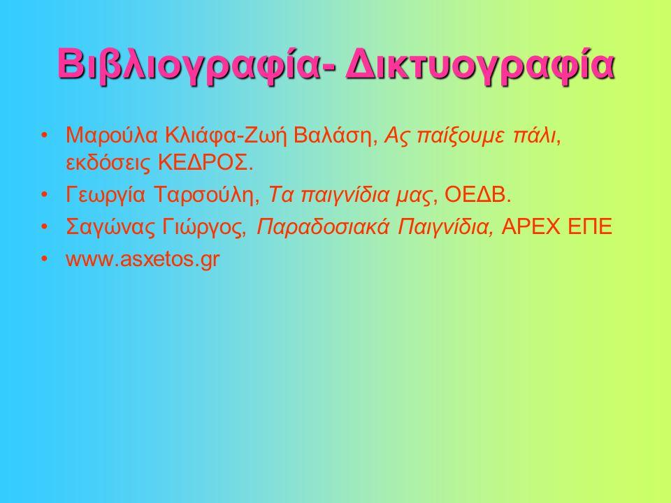 Βιβλιογραφία- Δικτυογραφία