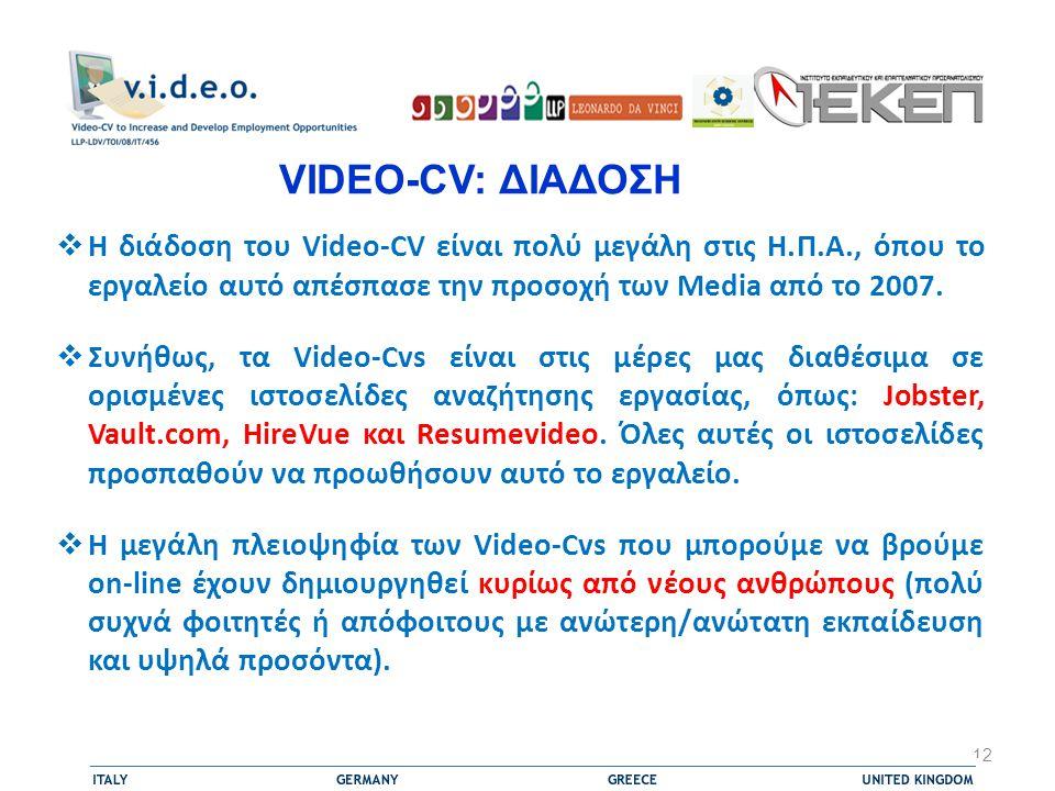 VIDEO-CV: ΔΙΑΔΟΣΗ Η διάδοση του Video-CV είναι πολύ μεγάλη στις Η.Π.Α., όπου το εργαλείο αυτό απέσπασε την προσοχή των Media από το 2007.