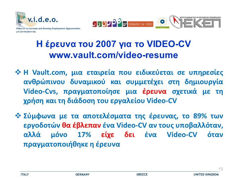 Η έρευνα του 2007 για το VIDEO-CV www.vault.com/video-resume