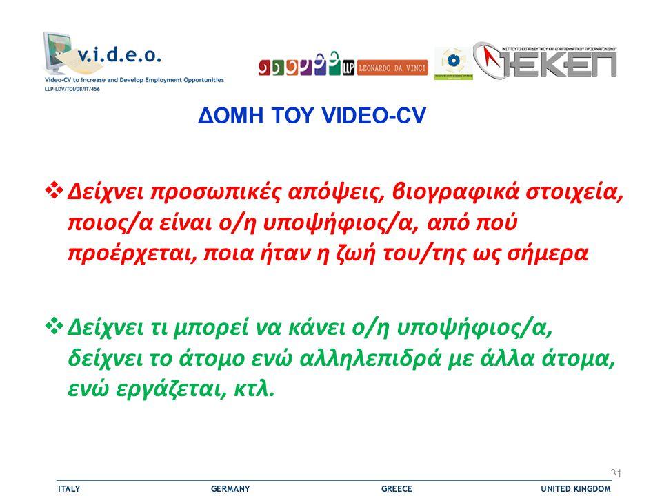 ΔΟΜΗ ΤΟΥ VIDEO-CV