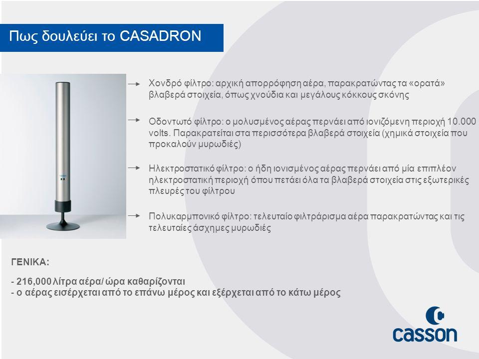 Πως δουλεύει το CASADRON
