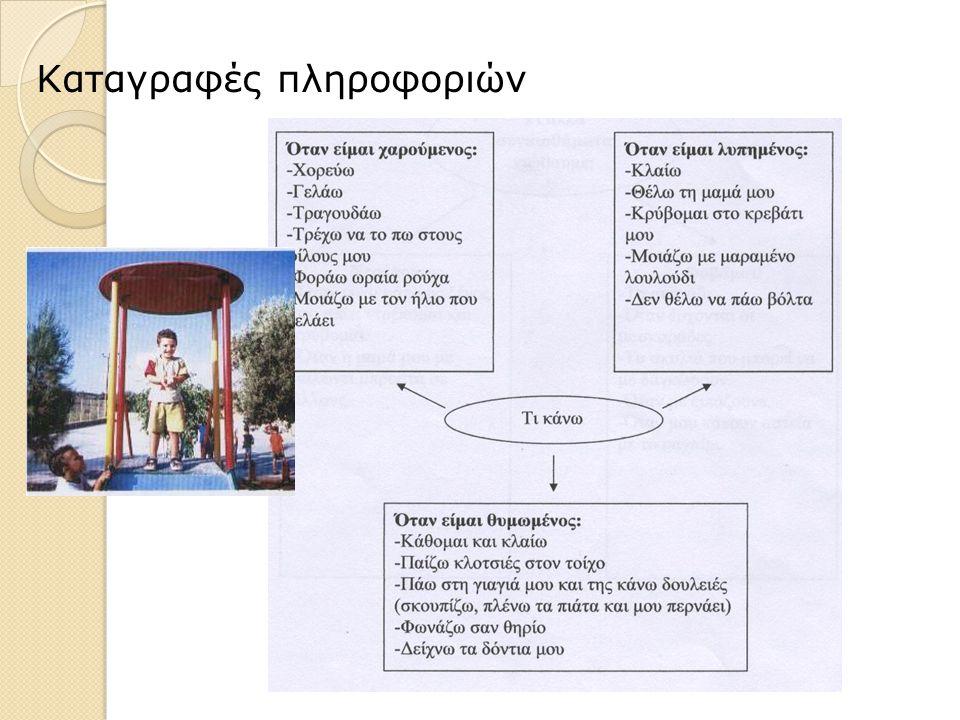 Καταγραφές πληροφοριών