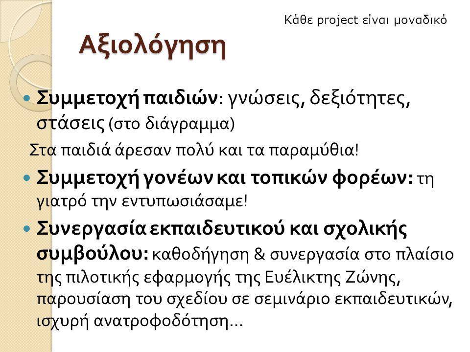 Κάθε project είναι μοναδικό