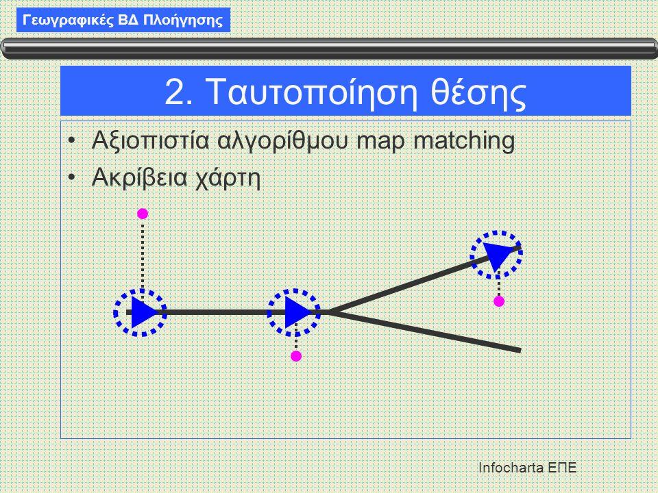 2. Ταυτοποίηση θέσης Αξιοπιστία αλγορίθμου map matching Ακρίβεια χάρτη