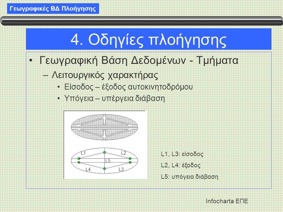 4. Οδηγίες πλοήγησης Γεωγραφική Βάση Δεδομένων - Τμήματα
