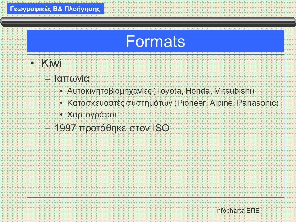 Formats Kiwi Ιαπωνία 1997 προτάθηκε στον ISO