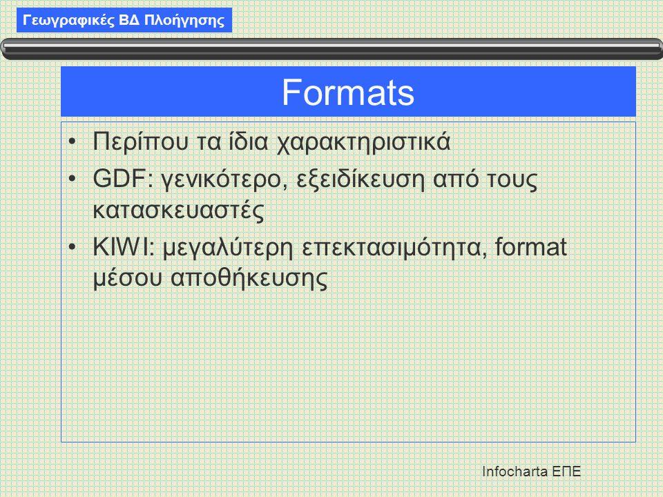 Formats Περίπου τα ίδια χαρακτηριστικά