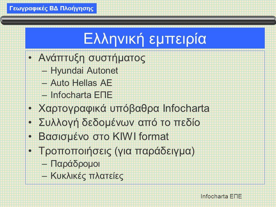 Ελληνική εμπειρία Ανάπτυξη συστήματος Χαρτογραφικά υπόβαθρα Infocharta