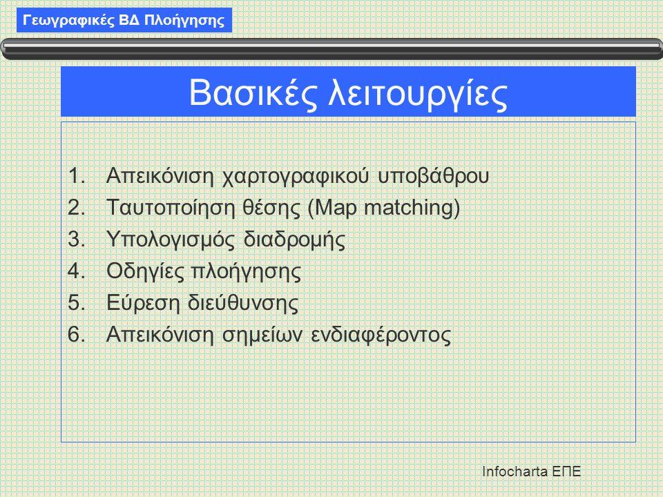 Βασικές λειτουργίες Απεικόνιση χαρτογραφικού υποβάθρου