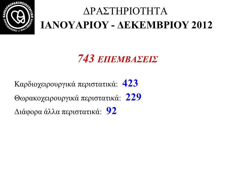 ΔΡΑΣΤΗΡΙΟΤΗΤΑ ΙΑΝΟΥΑΡΙΟΥ - ΔΕΚΕΜΒΡΙΟΥ 2012