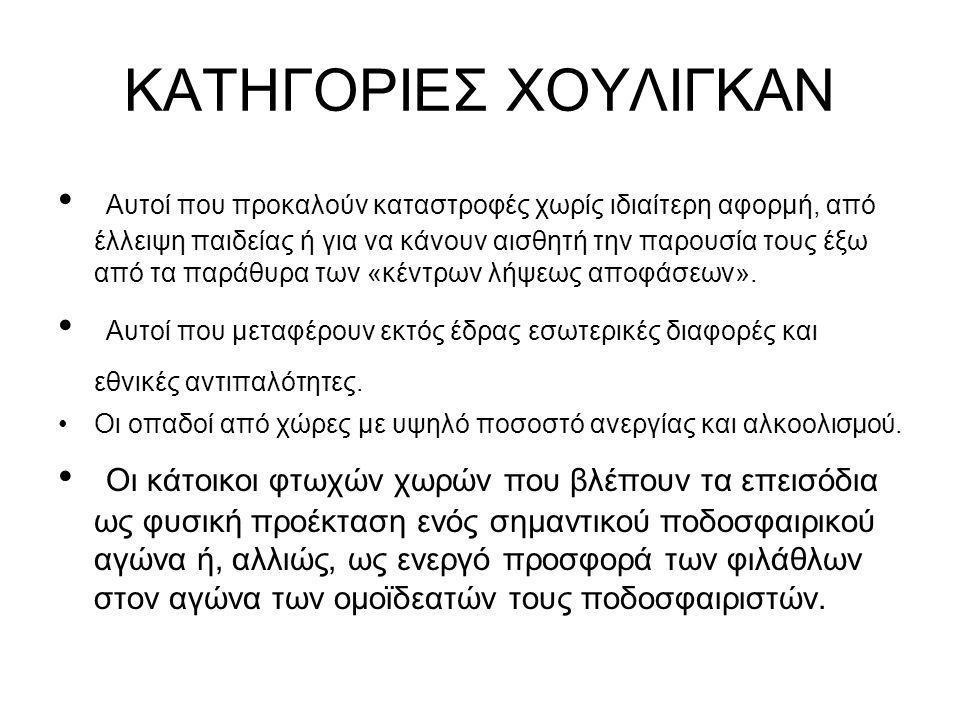 ΚΑΤΗΓΟΡΙΕΣ ΧΟΥΛΙΓΚΑΝ
