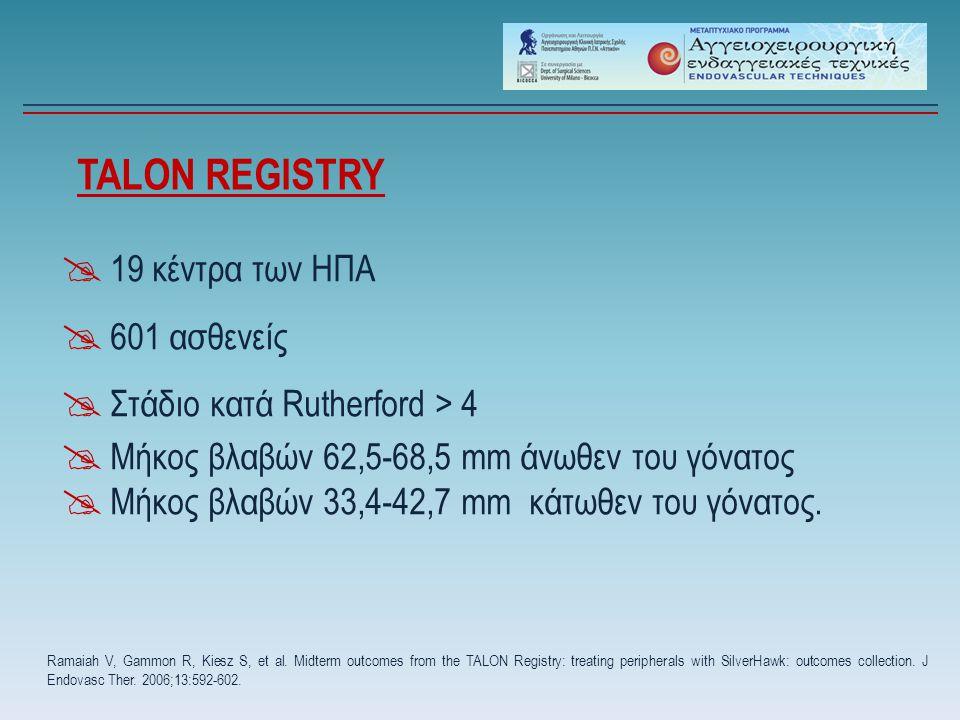 TALON REGISTRY 19 κέντρα των ΗΠΑ 601 ασθενείς