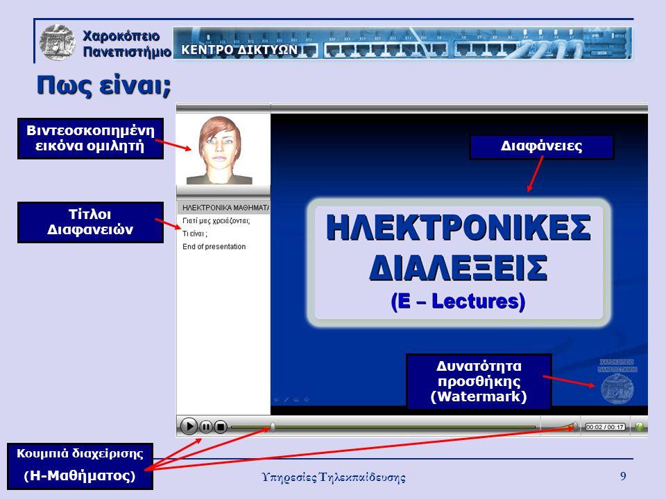 Βιντεοσκοπημένη εικόνα ομιλητή Δυνατότητα προσθήκης (Watermark)