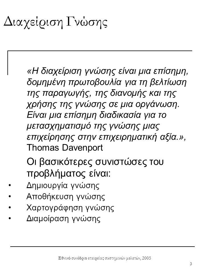 Εθνικό συνέδριο εταιρείας συστημικών μελετών, 2005