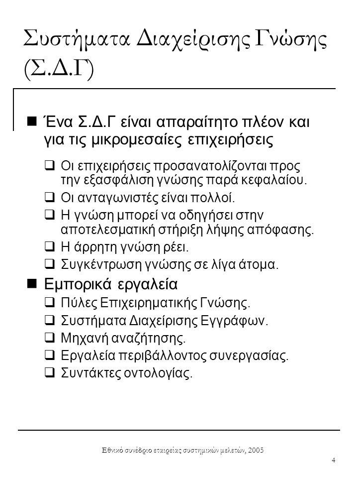 Συστήματα Διαχείρισης Γνώσης (Σ.Δ.Γ)