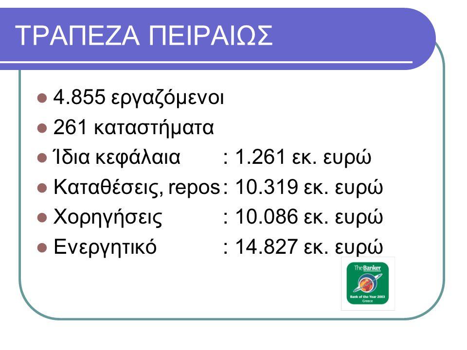 ΤΡΑΠΕΖΑ ΠΕΙΡΑΙΩΣ 4.855 εργαζόμενοι 261 καταστήματα